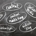 online marketing stage